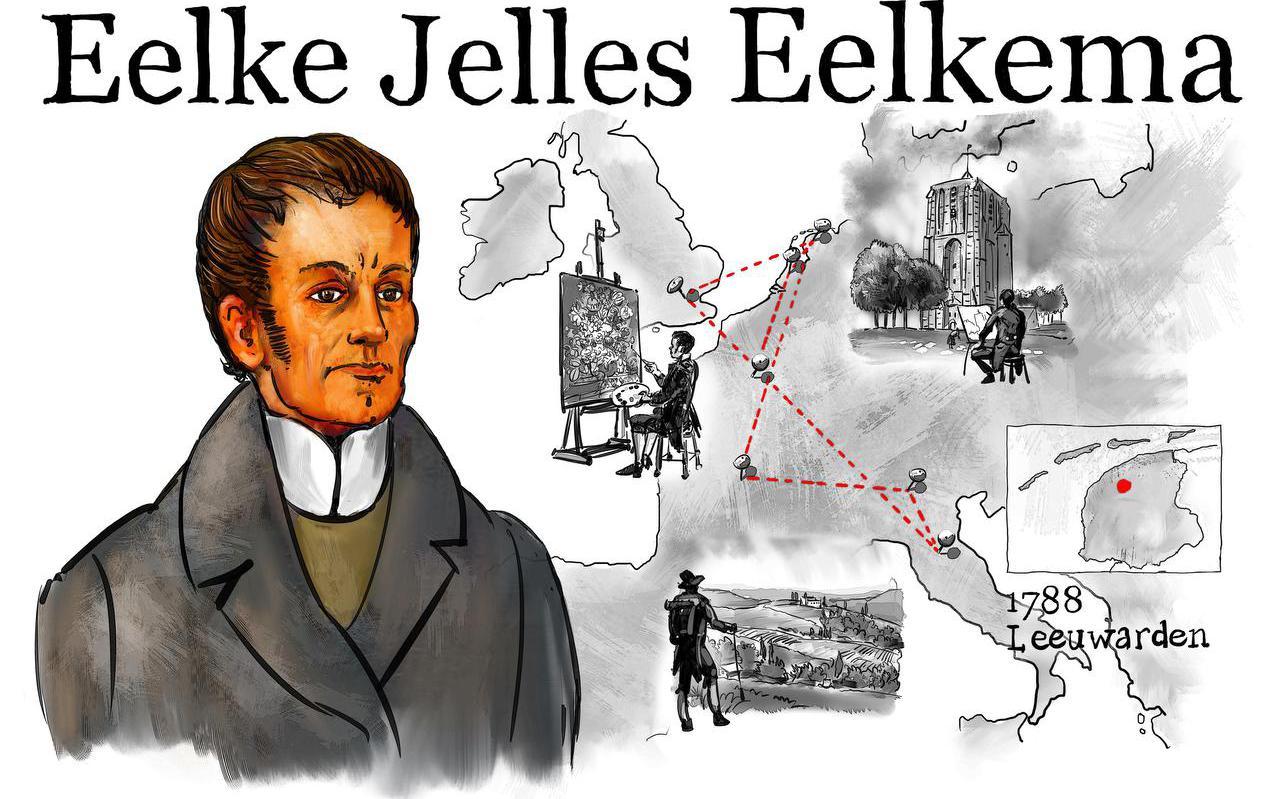 Eelke Jelles Eelkema en de reizen die hij maakte.