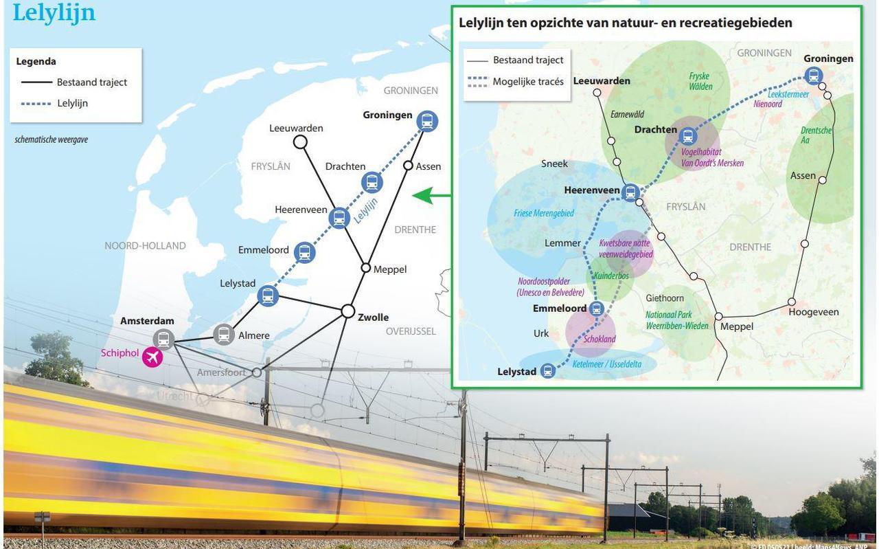 De beoogde Lelylijn ingetekend op de kaart van Noord-Nederland.